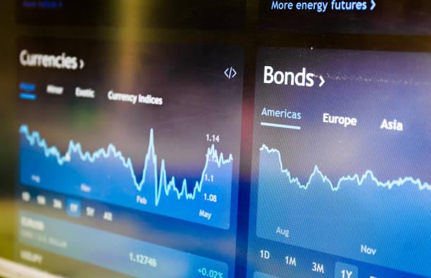 Financial Bonds